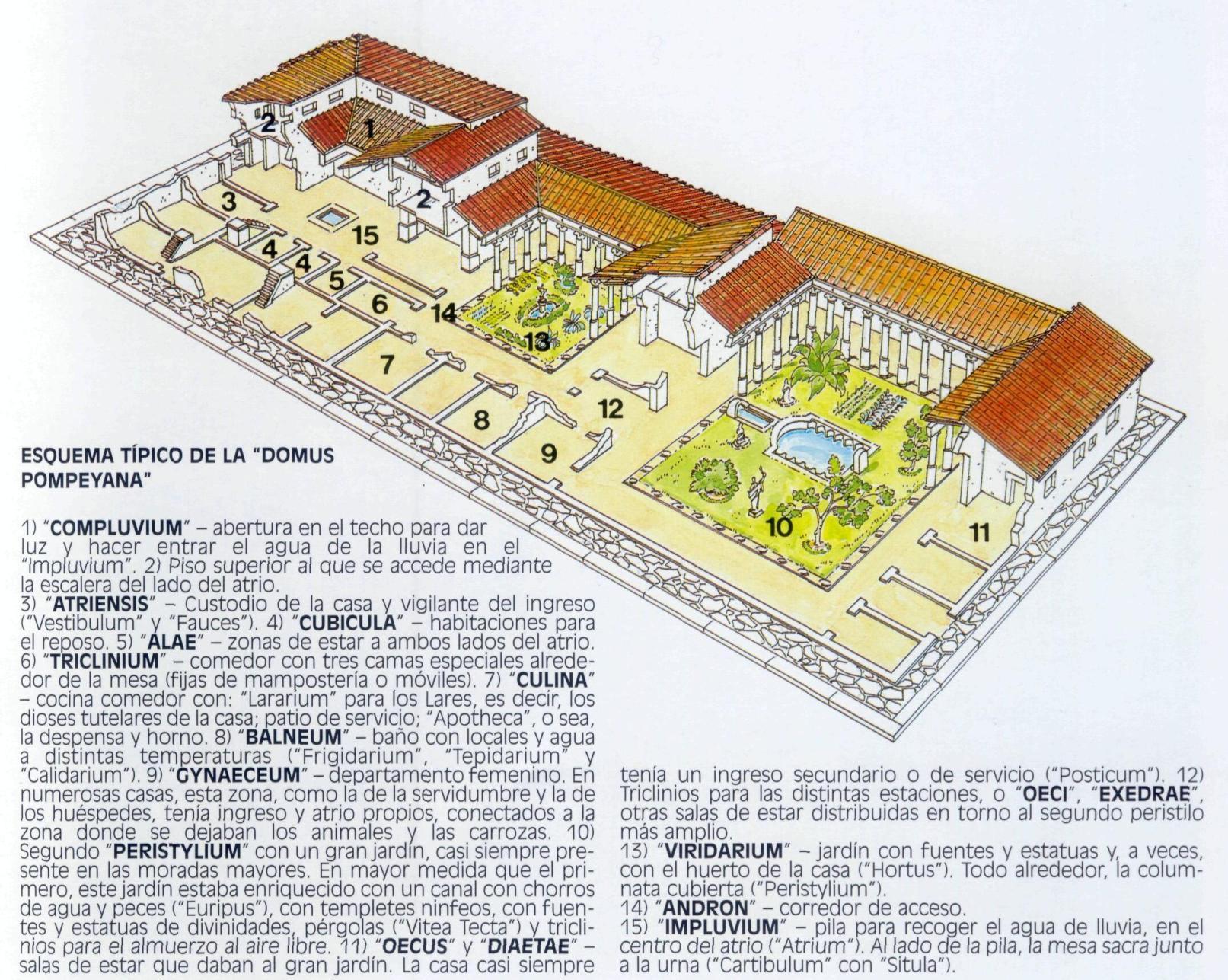 Resultado de imagen de pompeya plano