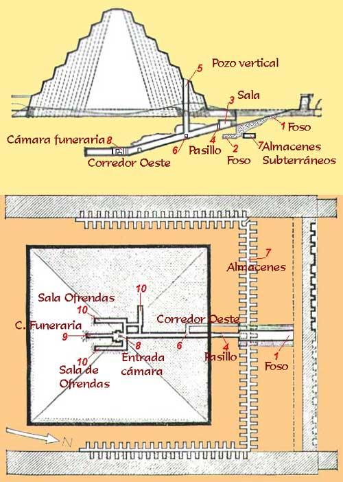 piramide_meidumplano